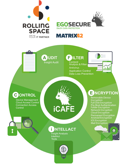 Egosecure solutions